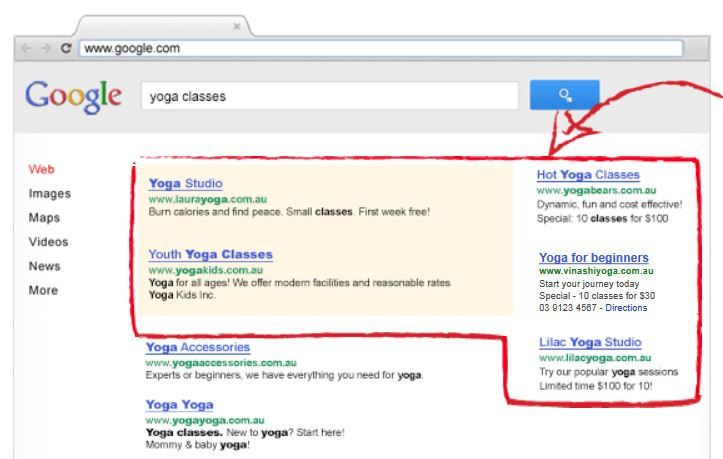 Adwords is Google PPC campaign system